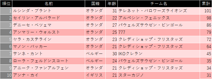 f:id:SuzuTamaki:20201230230846p:plain