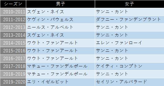 f:id:SuzuTamaki:20201230231428p:plain