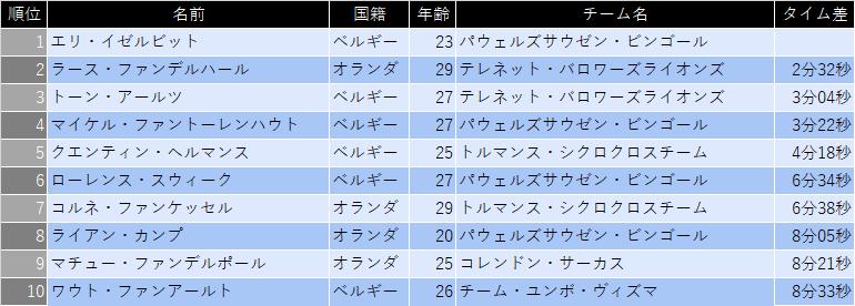 f:id:SuzuTamaki:20201230232418p:plain