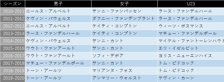 f:id:SuzuTamaki:20201230234843p:plain