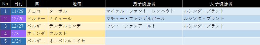 f:id:SuzuTamaki:20201230235724p:plain