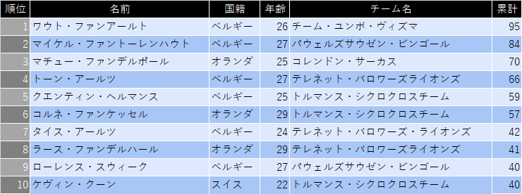 f:id:SuzuTamaki:20201231000627p:plain