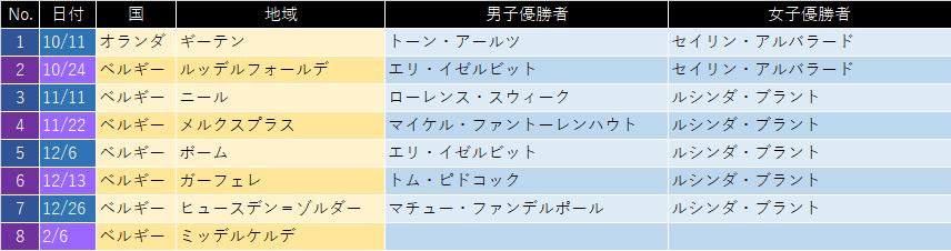f:id:SuzuTamaki:20201231140931p:plain