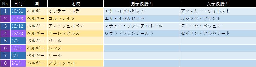f:id:SuzuTamaki:20201231140938p:plain