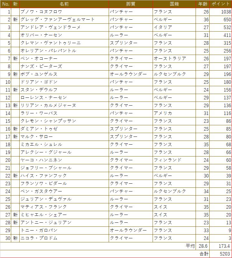f:id:SuzuTamaki:20201231174013p:plain