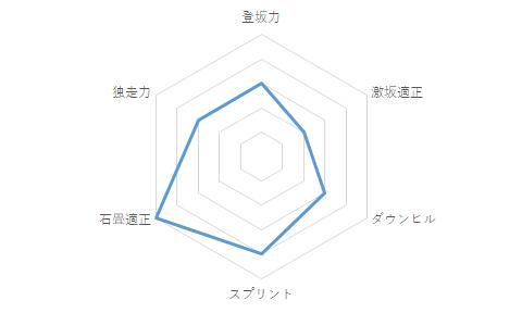 f:id:SuzuTamaki:20201231180403p:plain