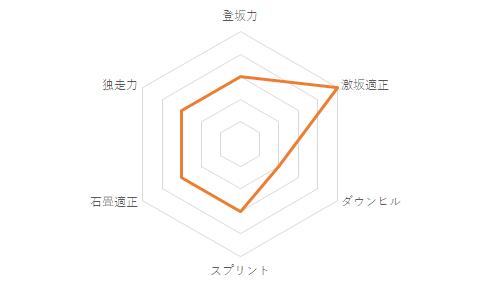 f:id:SuzuTamaki:20201231225550p:plain