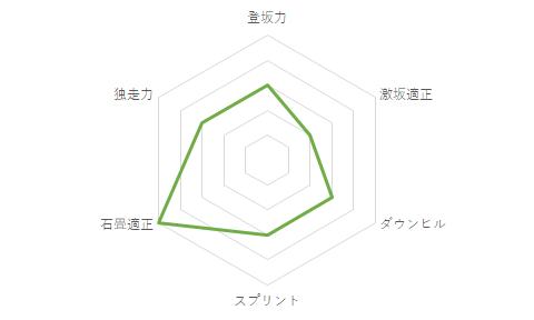 f:id:SuzuTamaki:20210101094119p:plain