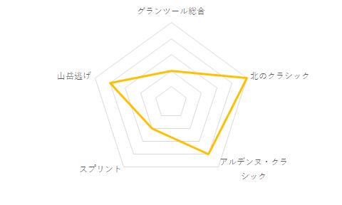 f:id:SuzuTamaki:20210101102204p:plain