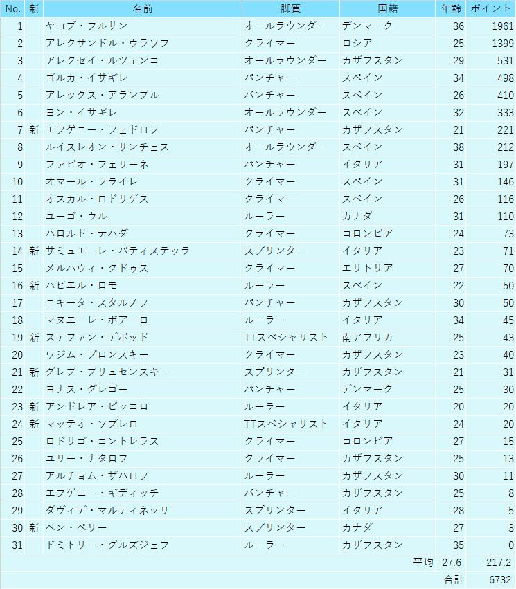 f:id:SuzuTamaki:20210101134504p:plain
