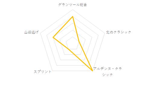 f:id:SuzuTamaki:20210101141723p:plain