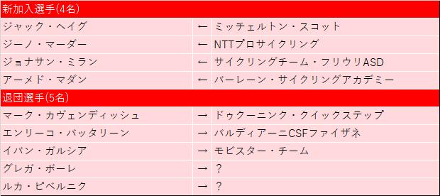 f:id:SuzuTamaki:20210101162345p:plain