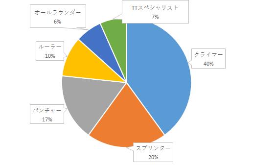 f:id:SuzuTamaki:20210101162920p:plain