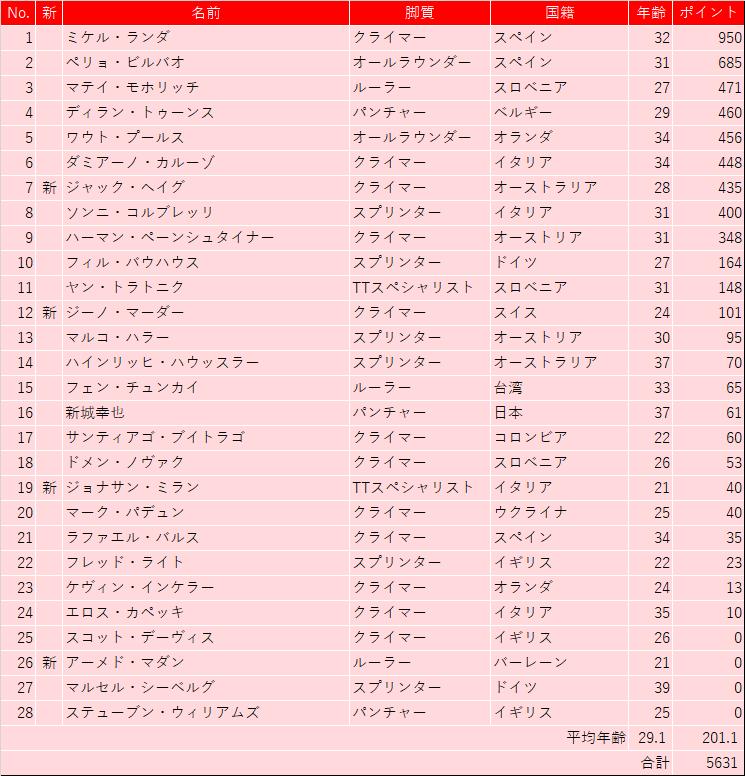 f:id:SuzuTamaki:20210101162935p:plain