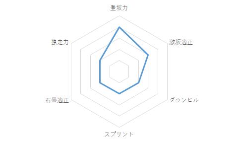 f:id:SuzuTamaki:20210101225244p:plain