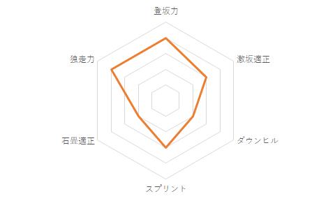 f:id:SuzuTamaki:20210102075450p:plain