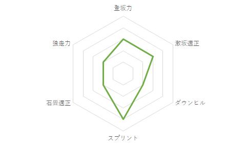 f:id:SuzuTamaki:20210102080622p:plain