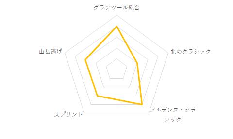 f:id:SuzuTamaki:20210102083400p:plain