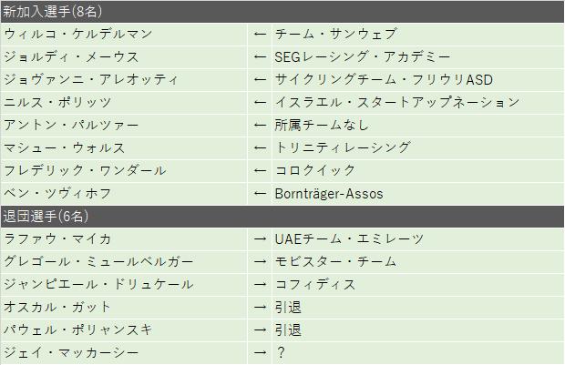 f:id:SuzuTamaki:20210102093751p:plain