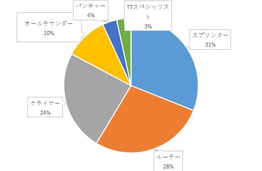 f:id:SuzuTamaki:20210102093801p:plain