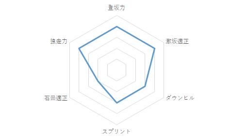f:id:SuzuTamaki:20210102234921p:plain