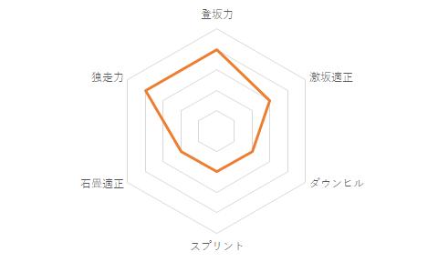 f:id:SuzuTamaki:20210103001513p:plain