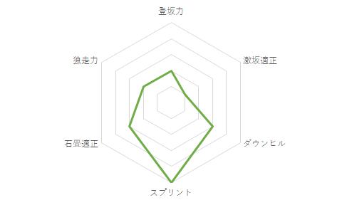 f:id:SuzuTamaki:20210103002109p:plain