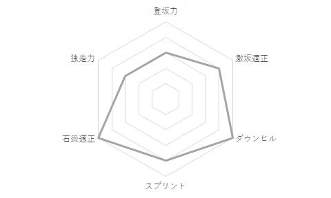 f:id:SuzuTamaki:20210103003217p:plain