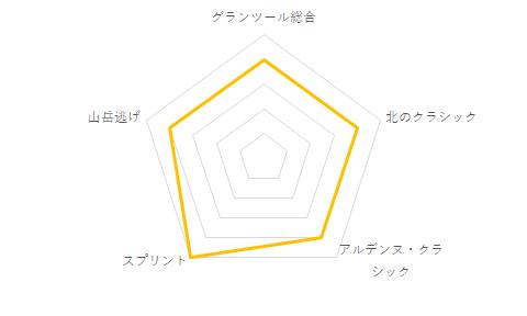 f:id:SuzuTamaki:20210103015305p:plain