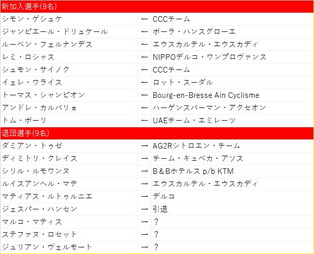 f:id:SuzuTamaki:20210103154336p:plain
