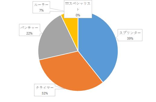 f:id:SuzuTamaki:20210103154504p:plain