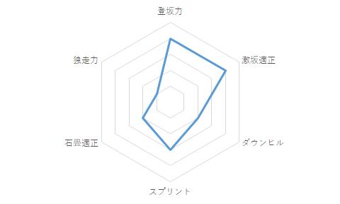 f:id:SuzuTamaki:20210104115747p:plain