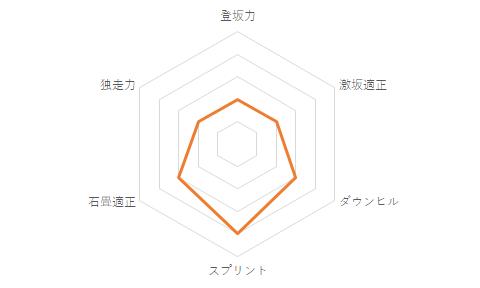 f:id:SuzuTamaki:20210104120215p:plain