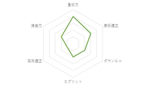 f:id:SuzuTamaki:20210104120630p:plain