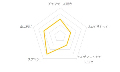 f:id:SuzuTamaki:20210104120904p:plain