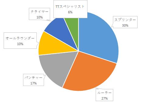 f:id:SuzuTamaki:20210104121311p:plain