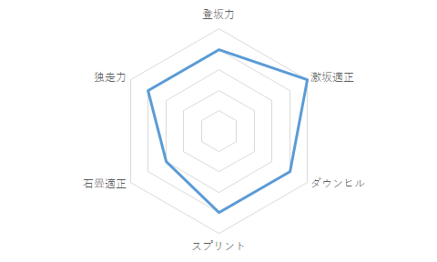 f:id:SuzuTamaki:20210104121959p:plain