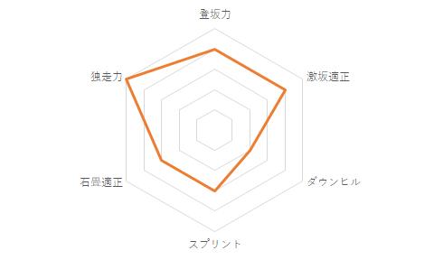 f:id:SuzuTamaki:20210104122655p:plain
