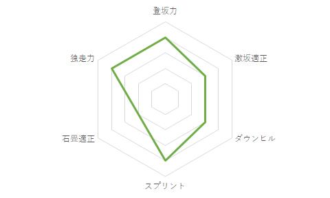 f:id:SuzuTamaki:20210104123004p:plain