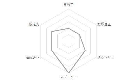 f:id:SuzuTamaki:20210104123215p:plain