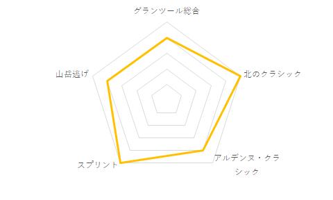 f:id:SuzuTamaki:20210104123921p:plain