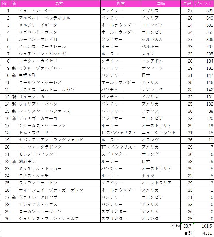 f:id:SuzuTamaki:20210105202330p:plain
