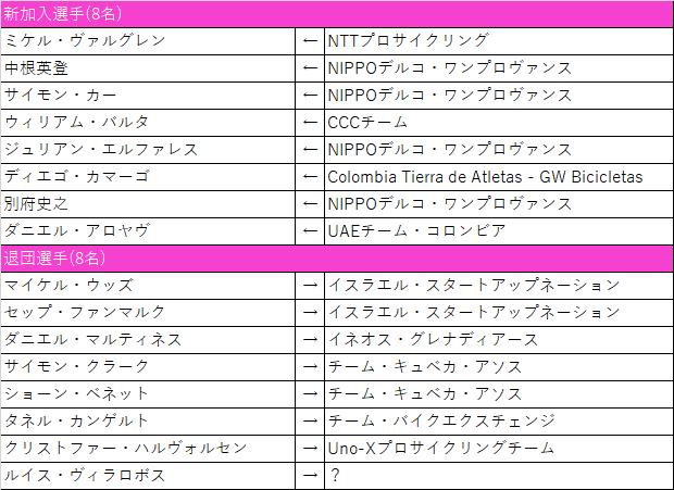 f:id:SuzuTamaki:20210105202341p:plain