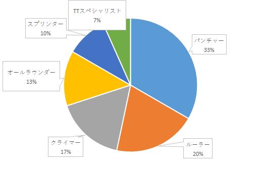 f:id:SuzuTamaki:20210105202609p:plain