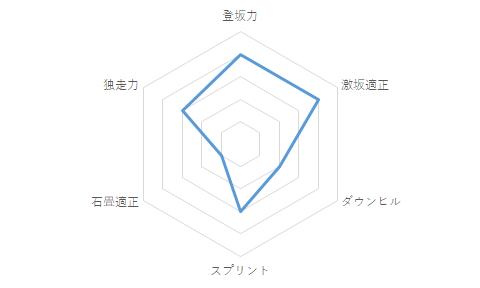 f:id:SuzuTamaki:20210105203402p:plain
