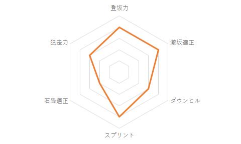 f:id:SuzuTamaki:20210105203734p:plain