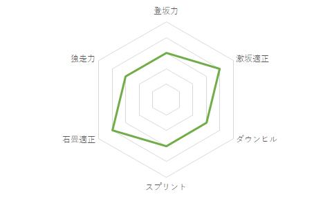 f:id:SuzuTamaki:20210105204038p:plain