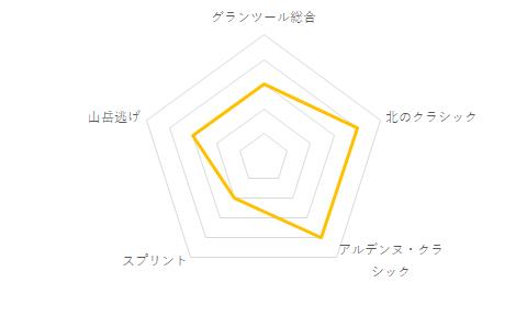 f:id:SuzuTamaki:20210107004606p:plain