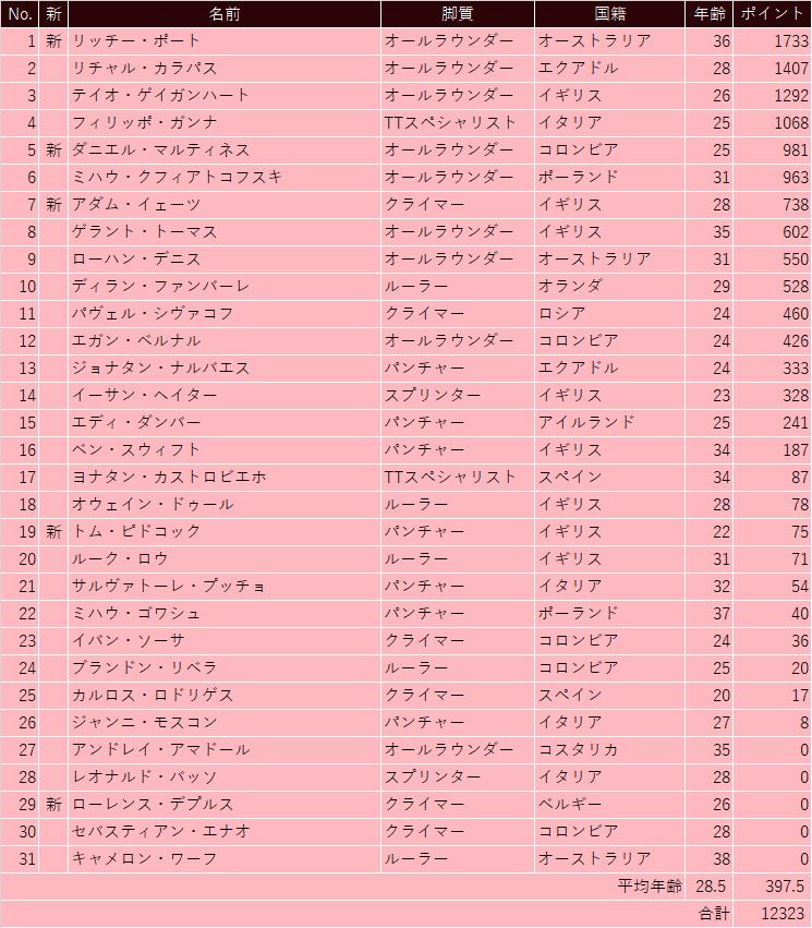 f:id:SuzuTamaki:20210107013553p:plain
