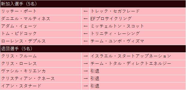 f:id:SuzuTamaki:20210107013602p:plain